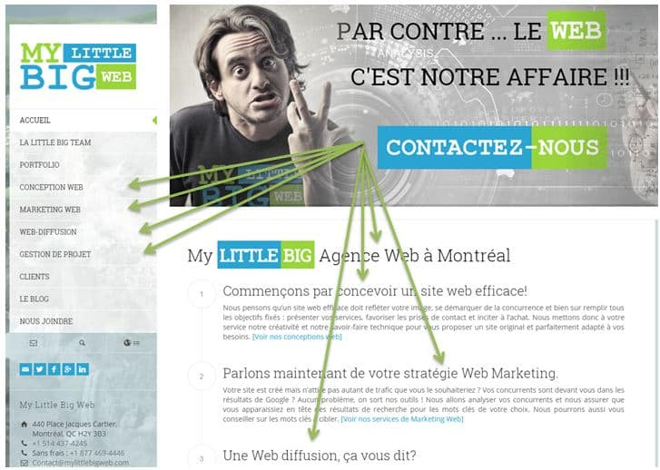 Faire un site web original