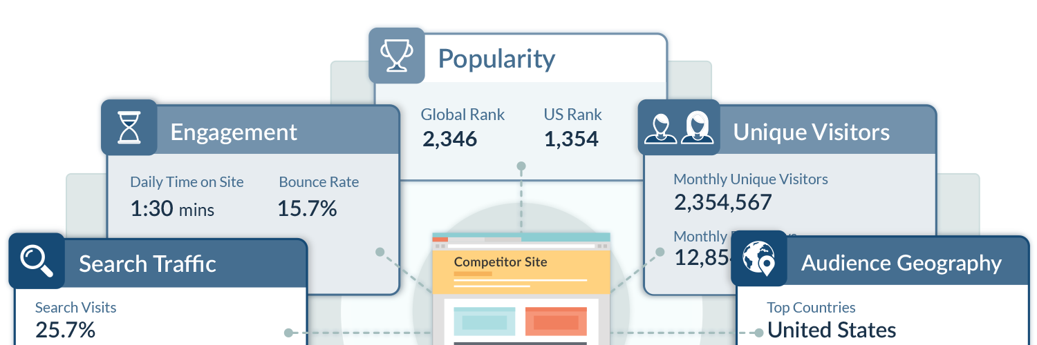 Pagerank site web